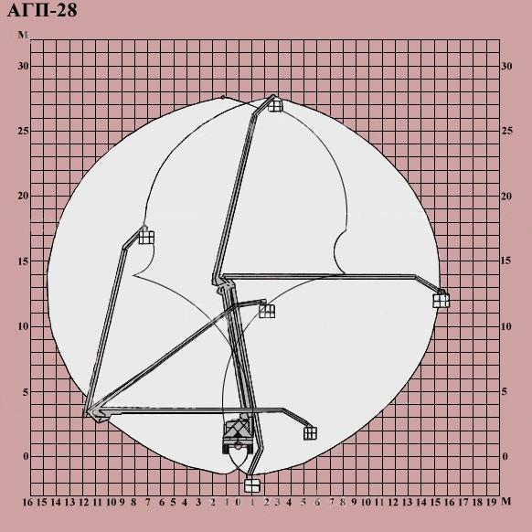 Схема автовышки АГП 28